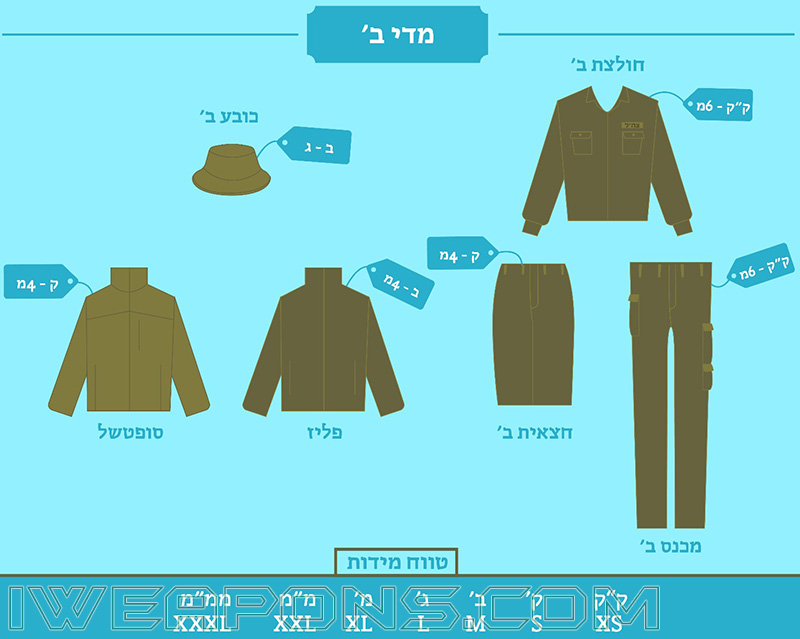 New Recruitment Gear for IDF Soldiers